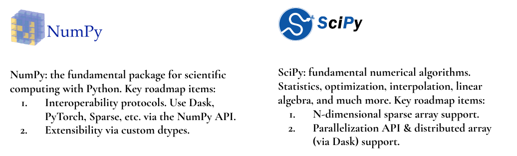 Roadmap brochure items for NumPy and SciPy